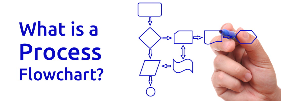 What is a Process Flowchart & How To Create One